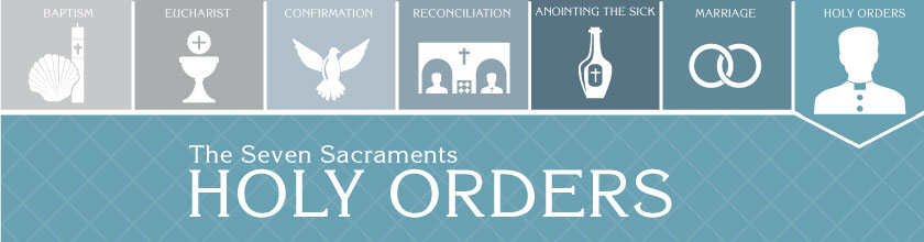 The Seven Sacraments: Sacrament of Holy Orders