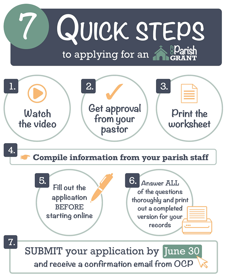 7 Quick Steps to Apply for a Parish Grant