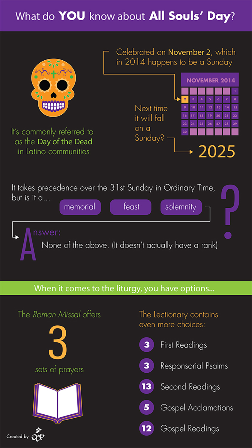 All Soul's Day infographic